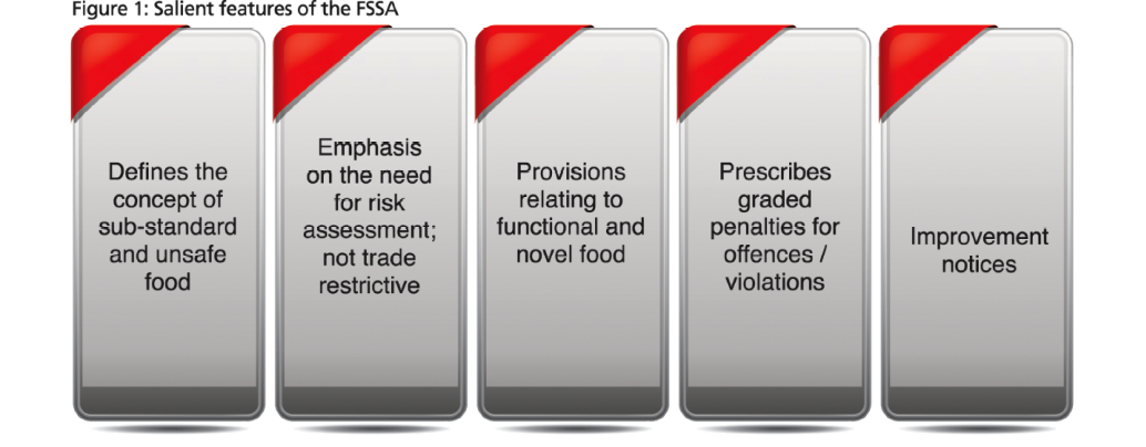 salient-features-FSSA-fig-1